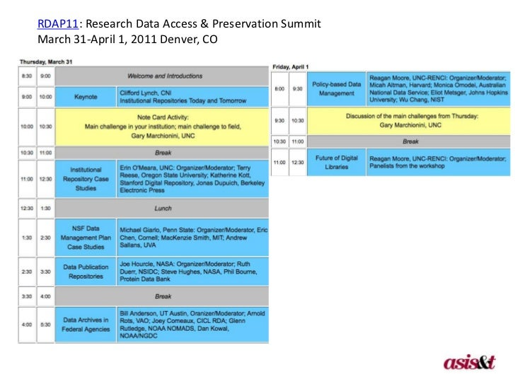 RDAP11: Research Data Access & Preservation SummitMarch 31-April 1, 2011 Denver, CO