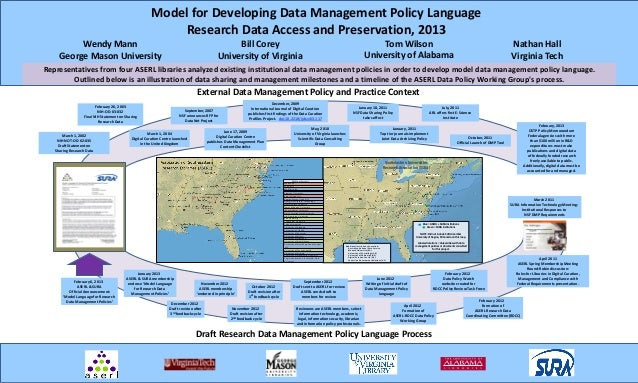 Poster RDAP13 Model for Developing Data Management Policy Language