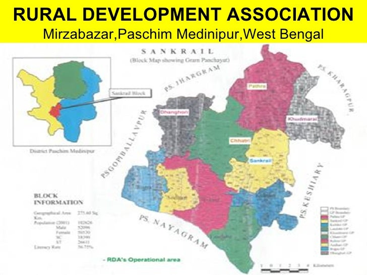 RURAL DEVELOPMENT ASSOCIATION  Mirzabazar,Paschim Medinipur,West Bengal