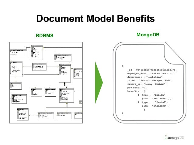 migrating to mongodb best practices