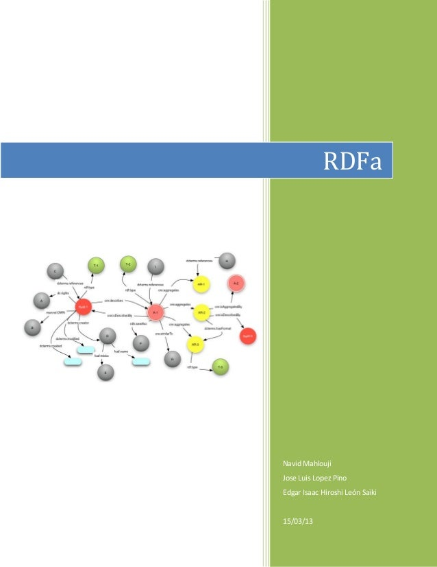 RDFa: introduction, comparison with microdata and microformats and how to use it