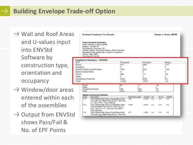 Adoption and compliance with energy codes ashrae 90 1 for Door u value calculator