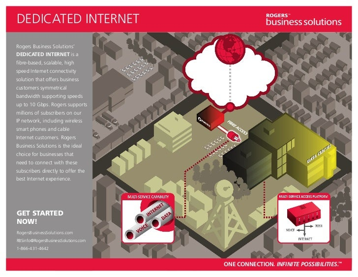 DEDICATED INTERNETRogers Business Solutions'DEDICATED INTERNET is afibre-based, scalable, highspeed Internet connectivitys...