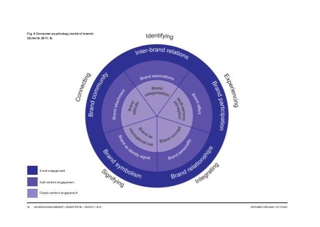 digital media dissertations