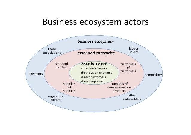RE 2015 ecosystems tut...