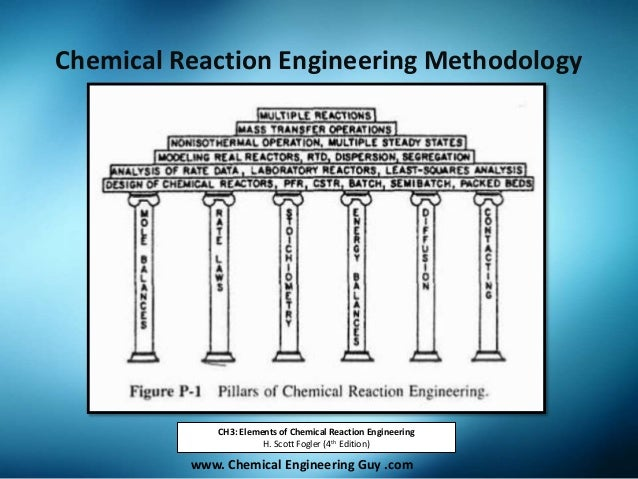 reaction engineering A first course on kinetics and reaction engineering unit 1 stoichiometry and reaction progress overview this course is divided into four parts, i through iv.