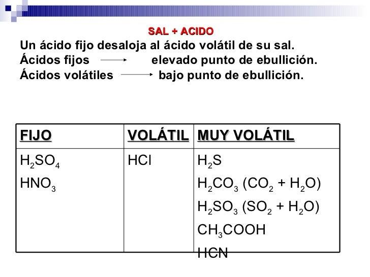 Nwtc general chemistryh2so3 aq