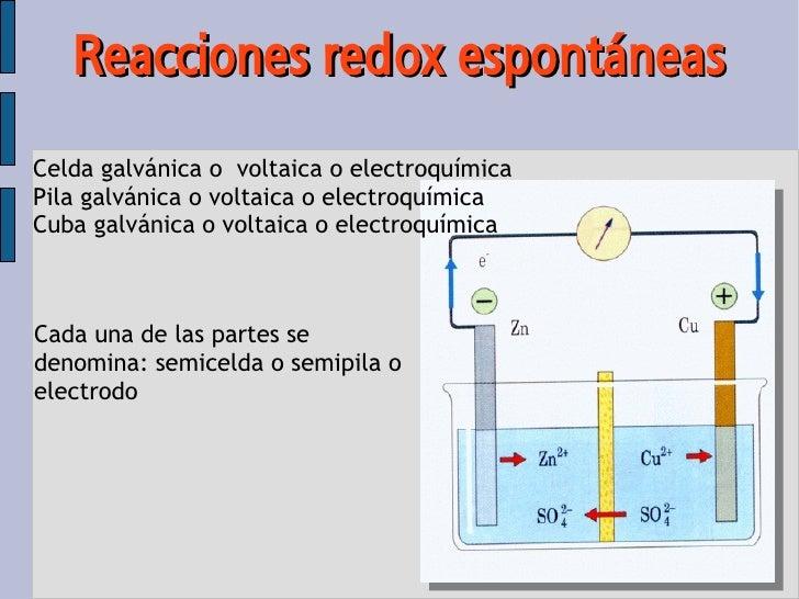 Reacciones redox espontáneas Celda galvánica o voltaica o electroquímica Pila galvánica o voltaica o electroquímica Cuba g...