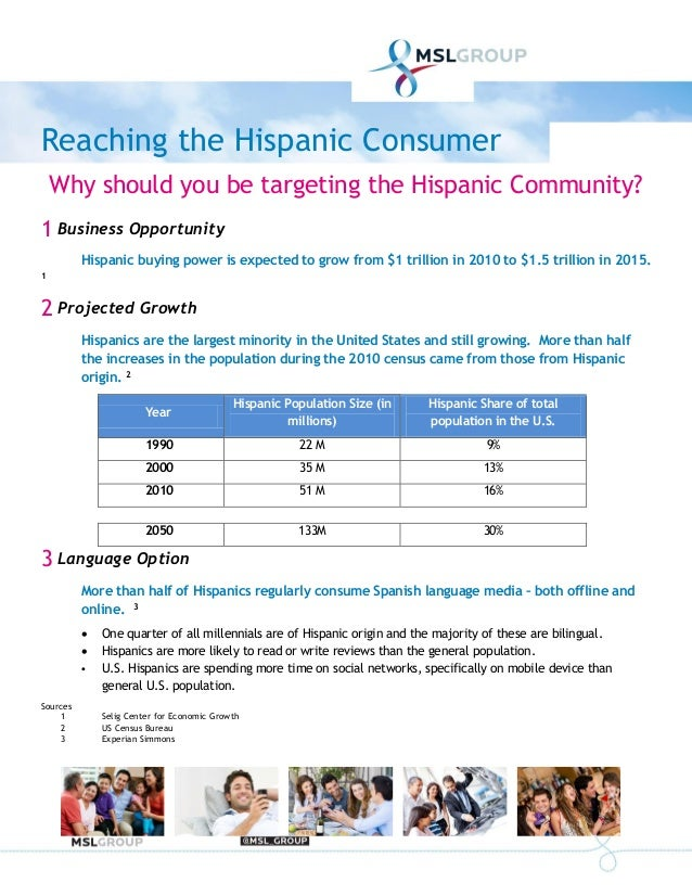 Reaching the Hispanic Consumer Why should you be targeting the Hispanic Community? 1 Business Opportunity Hispanic buying ...