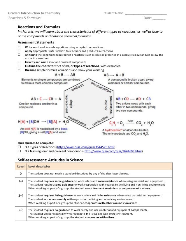Reactions & Formulas Lab Sequence