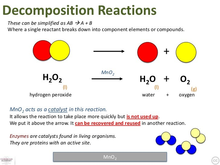 hydrogen peroxide 2 essay The decomposition of hydrogen peroxide to water and oxygen is an exothermic reaction this means that the decomposition reaction gives off heat because there is no way i could do all the.