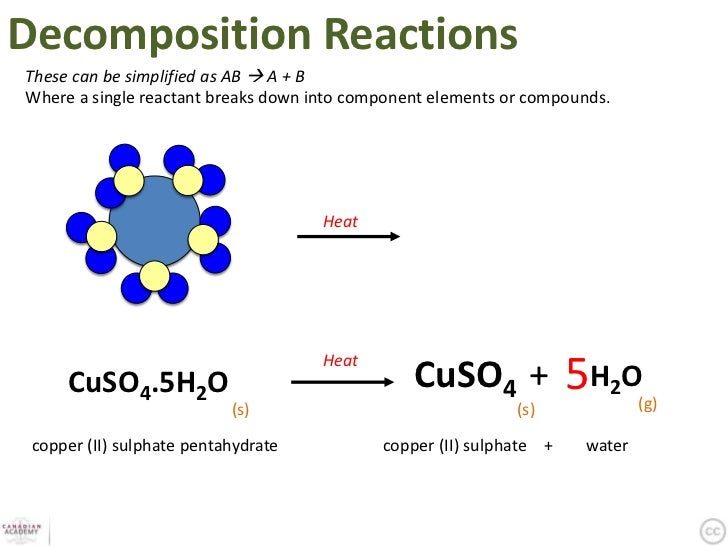 chemical reaction and copper sulfate Get an answer for ' write the following word equations into chemical equation: copper ii sulfate (aq) write the following word equations into chemical equation: copper ii sulfate (aq) + magnesium(s) this is the reaction of copper (ii) sulfate solution with magnesium metal.