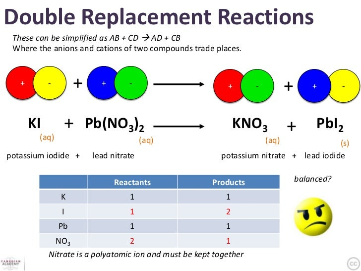 double replacement metathesis reactions chapter 9