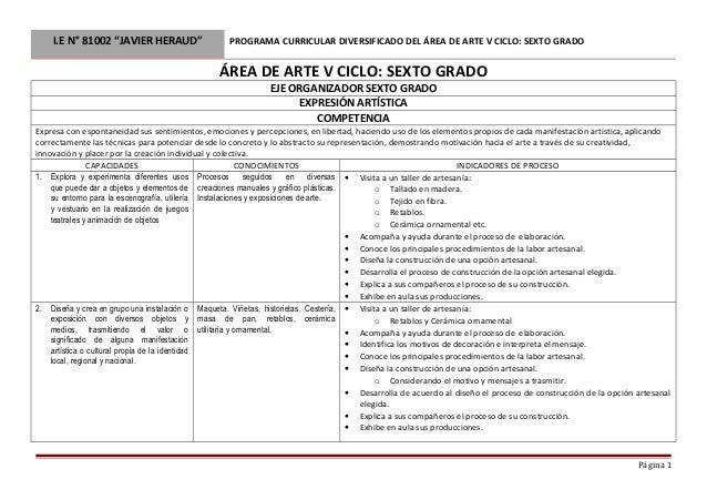 """I.E N° 81002 """"JAVIER HERAUD"""" PROGRAMA CURRICULAR DIVERSIFICADO DEL ÁREA DE ARTE V CICLO: SEXTO GRADO ÁREA DE ARTE V CICLO:..."""