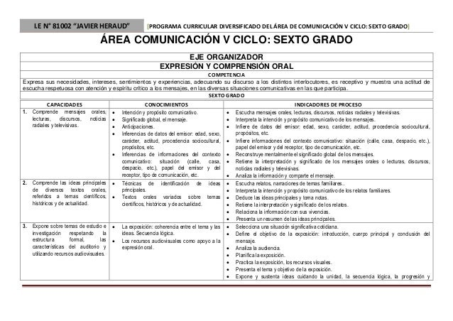 "I.E N° 81002 ""JAVIER HERAUD"" [PROGRAMA CURRICULAR DIVERSIFICADO DEL ÁREA DE COMUNICACIÓN V CICLO: SEXTO GRADO] ÁREA COMUNI..."