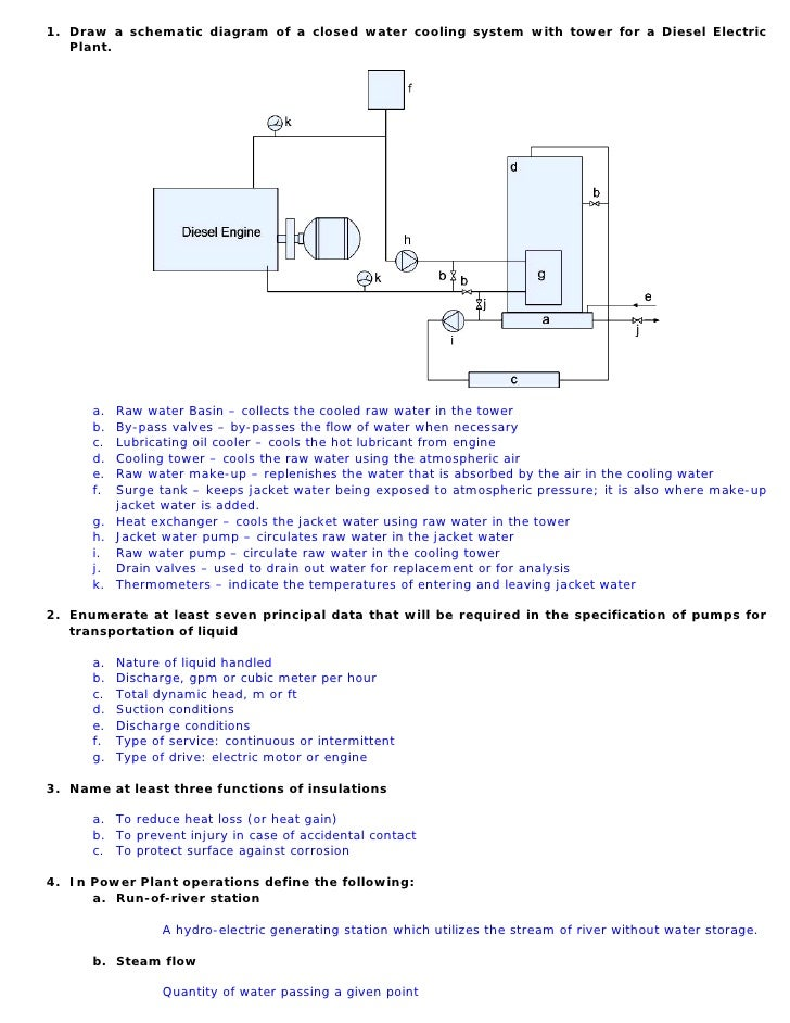 1. Draw a schematic diagram of a closed water cooling system with tower for a Diesel Electric    Plant.           a. Raw w...