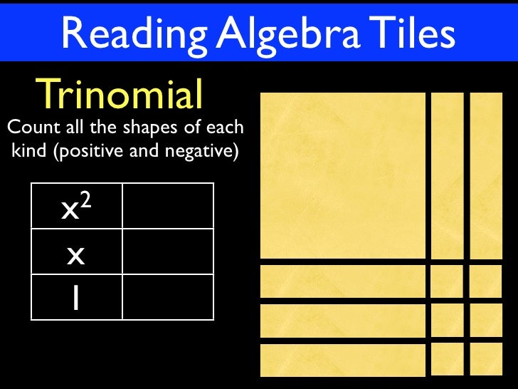 Reading Algebra Tiles    Trinomial Count all the shapes of each kind (positive and negative)         x 2         x        1