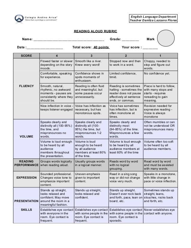 rubrics for presentation