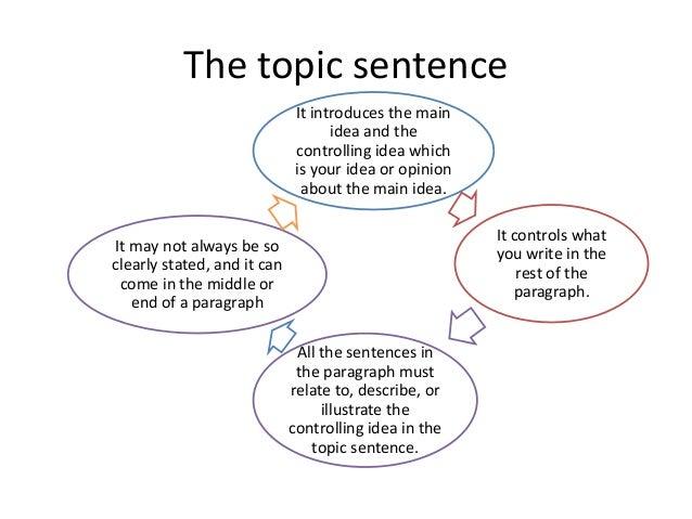 college essay beginning sentence