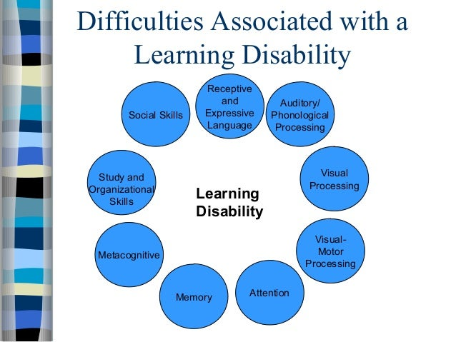 Reading difficulties disabilities power point for Visual motor processing disorder