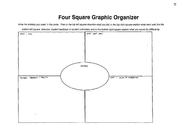 Gallery For u0026gt; Comprehension Strategies Graphic Organizers