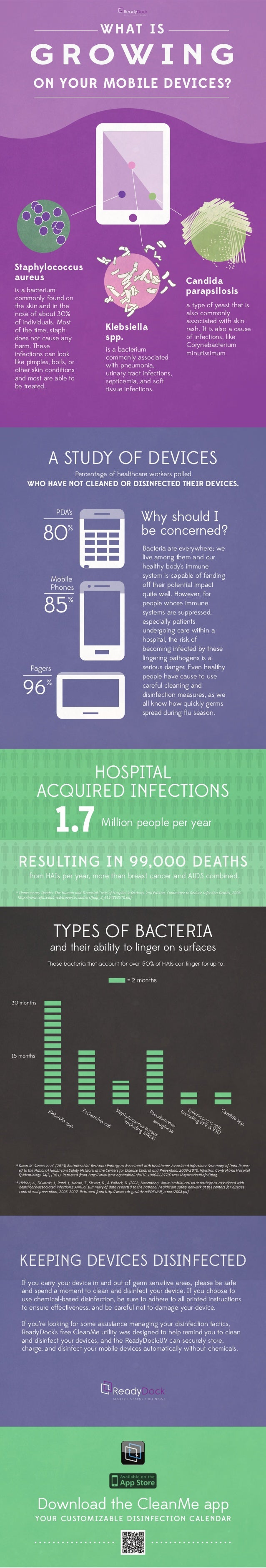 G R O W I N G A STUDY OF DEVICES TYPES OF BACTERIA Bacteria are everywhere; we live among them and our healthy body's immu...