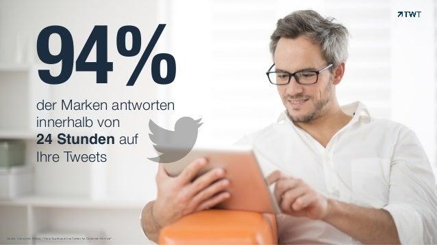 """94%der Marken antworten innerhalb von  24 Stunden auf  Ihre Tweets Quelle: Vanrajsinh Bihola - """"How Top Brand Use Twitte..."""