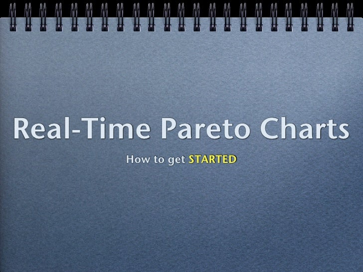 Real-Time Pareto Charts       How to get STARTED