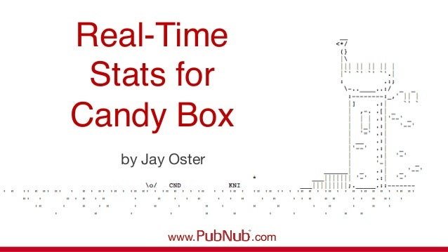 Real-Time Stats for Candy Box