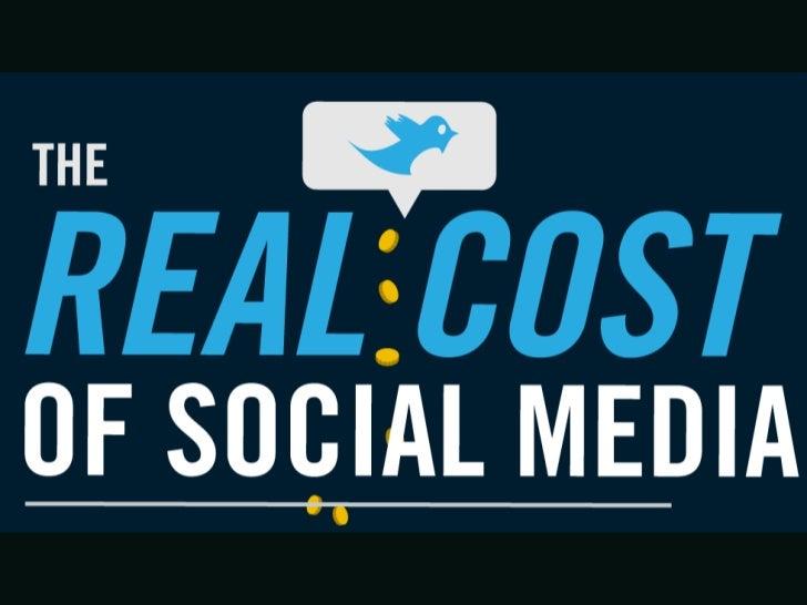 Real Cost of Social Media