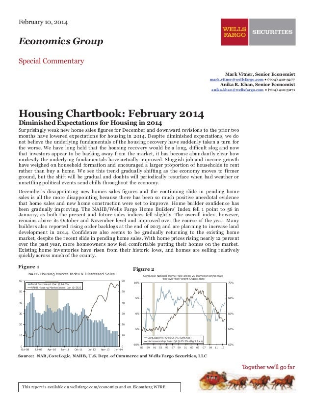 Real Estate 2014 Housing Outlook Wells Fargo