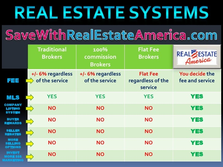 Traditional           100%                Flat Fee                 Brokers          commission             Brokers        ...
