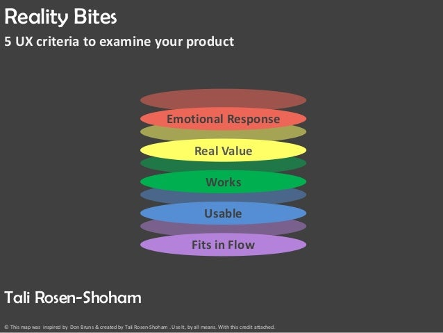 Reality Bites 5 UX criteria to examine your product  Emotional Response Real Value  Works Usable Fits in Flow  Tali Rosen-...
