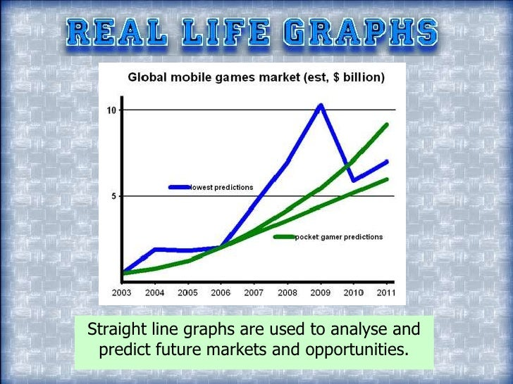 find an example online of a graph used in real life