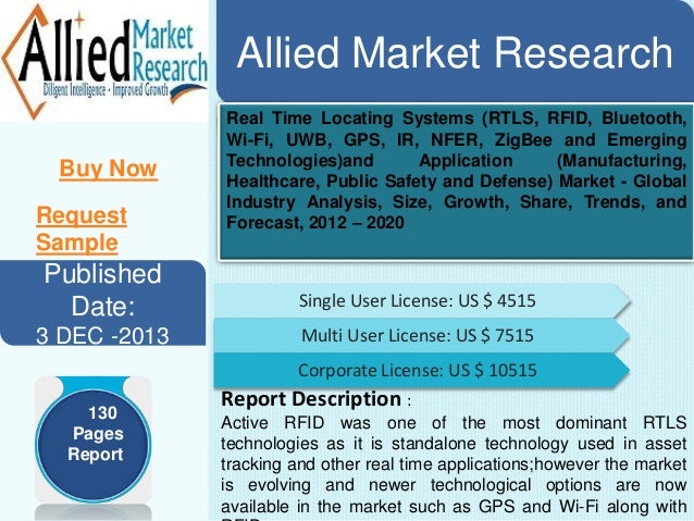 Allied Market Research Buy Now Request Sample  Real Time Locating Systems (RTLS, RFID, Bluetooth, Wi-Fi, UWB, GPS, IR, NFE...
