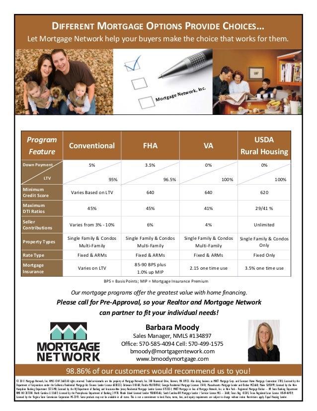 Mortgage Broker Mortgage Broker Flyer Template - Home buyer seminar flyer template