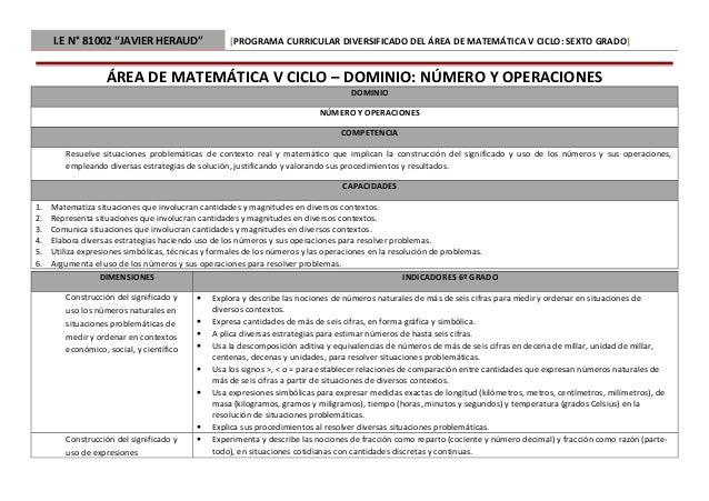 """I.E N° 81002 """"JAVIER HERAUD"""" [PROGRAMA CURRICULAR DIVERSIFICADO DEL ÁREA DE MATEMÁTICA V CICLO: SEXTO GRADO] ÁREA DE MATEM..."""