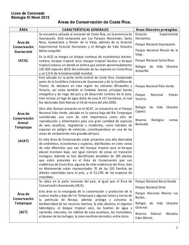 1 Liceo de Coronado Biología XI Nivel 2015 Áreas de Conservación de Costa Rica. ÁREA CARACTERÍSTICAS GENERALES Áreas Silve...