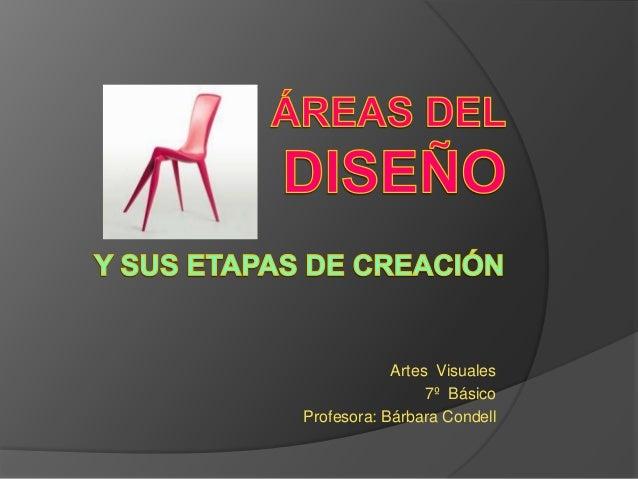 Artes Visuales7º BásicoProfesora: Bárbara Condell