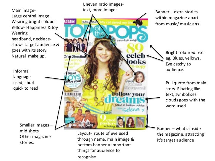 Reasearch into 3 genres of Magazine