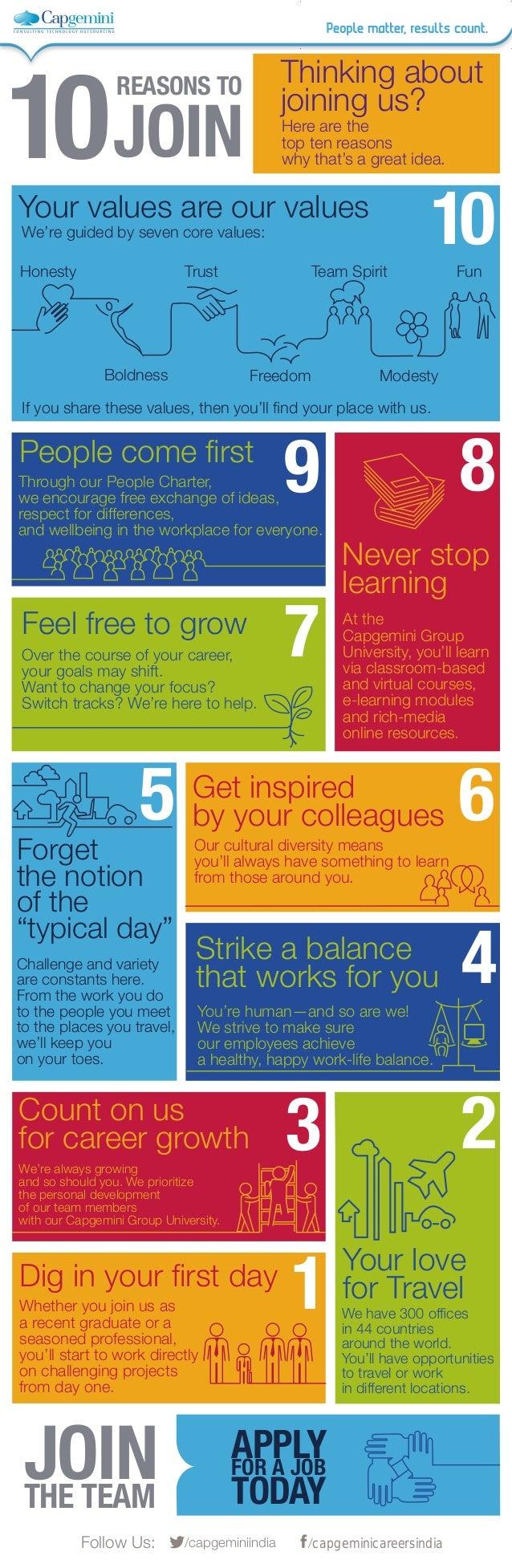 Ten Reasons to Join Capgemini