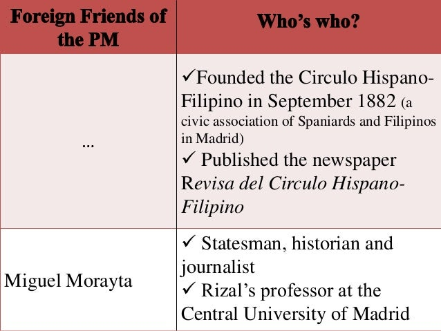 the history of philippine media essay Mexicans to apologies with introduction u the with re-union political for and sovereignty philippine of relinquishing the for calling movement popuiar a of development the been has history philippine recent of phenomena startling most the of one s state 51st the as imperialism, american of victims early other and indians american.