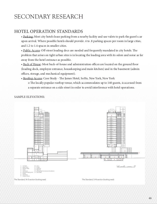 Parking problem thesis for Boutique hotel design guidelines