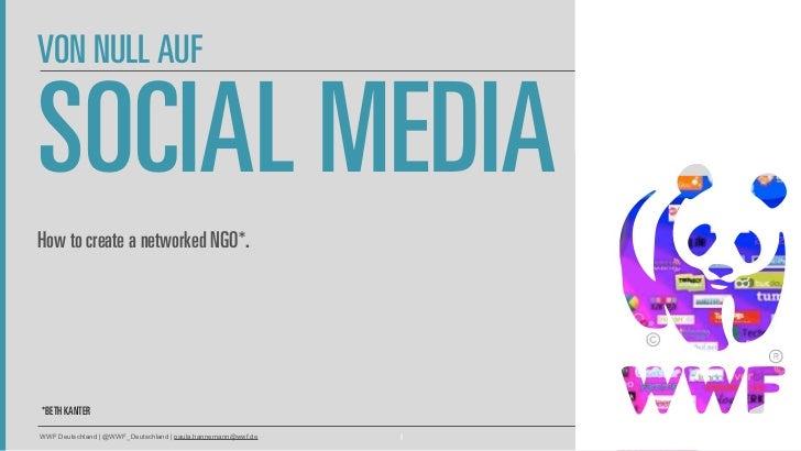 Recampaign 2011 - WWF: Von Null auf Social Media