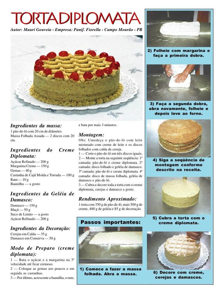 TORT DIPLOMA     A       TA Autor: Mauri Gouveia - Empresa: Panif. Fiorella - Campo Mourão - PR                           ...