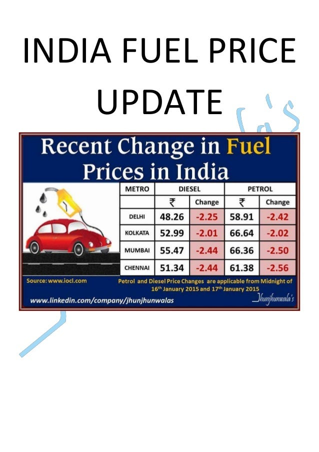 Fuel Price Change for Petrol, Diesel, and JetFuel in India