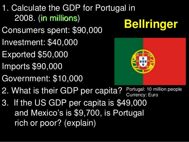 1. Calculate the GDP for Portugal in 2008. (in millions) Bellringer Consumers spent: $90,000 Investment: $40,000 Exported ...
