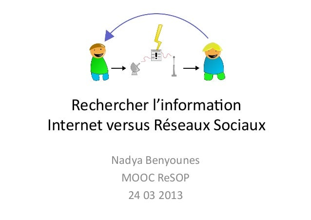 Rechercher l'informa/on Internet versus Réseaux Sociaux             Nadya Benyounes              MOOC Re...