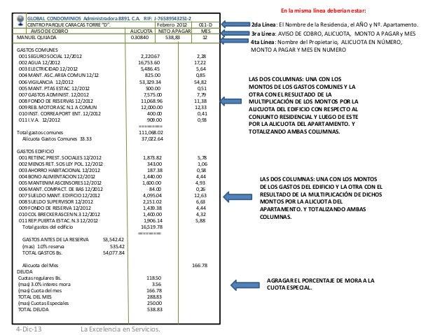 En la misma línea deberían estar: GLOBAL CONDOMINIOS Administradora 8891. C.A. RIF: J-76589543251-2 RES. CENTRO PARQUE CAR...