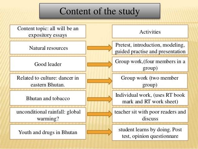Expository essay topics college